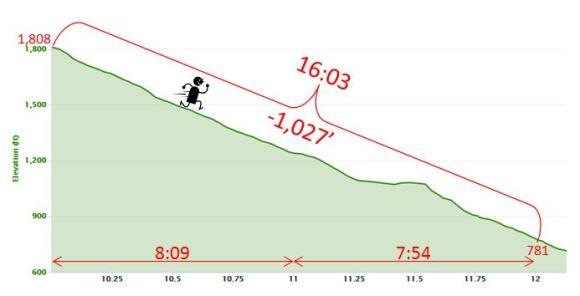 20131117_downhill