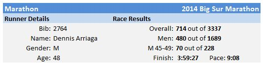 2014_BSIM_results