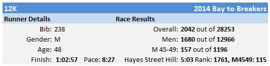 results_201406